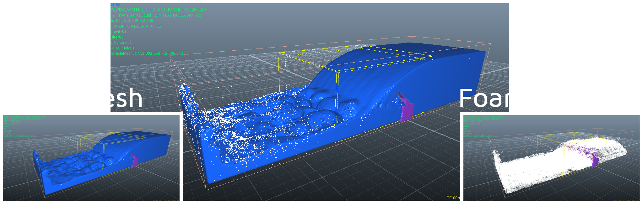 Fluid Mesh with Foam Particles